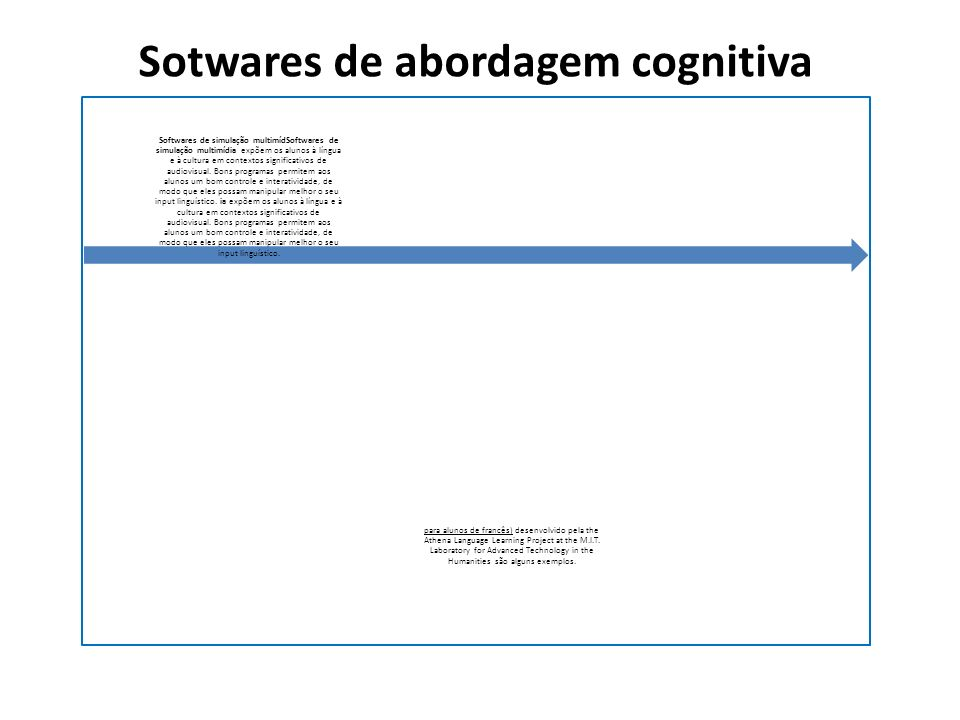 Sotwares de abordagem cognitiva para alunos de francês) desenvolvido pela the Athena Language Learning Project at the M.I.T. Laboratory for Advanced T