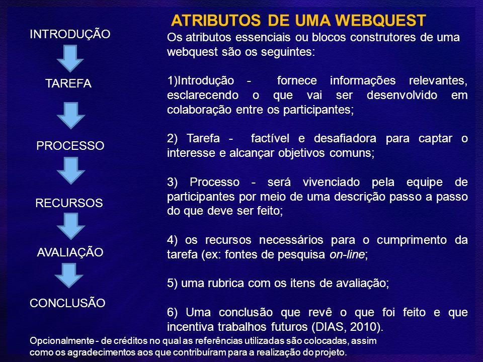 Dois tipos de WebQuests Short term (de curto prazo) Projetada para ser completada num curto período de tempo (de uma a três aulas).