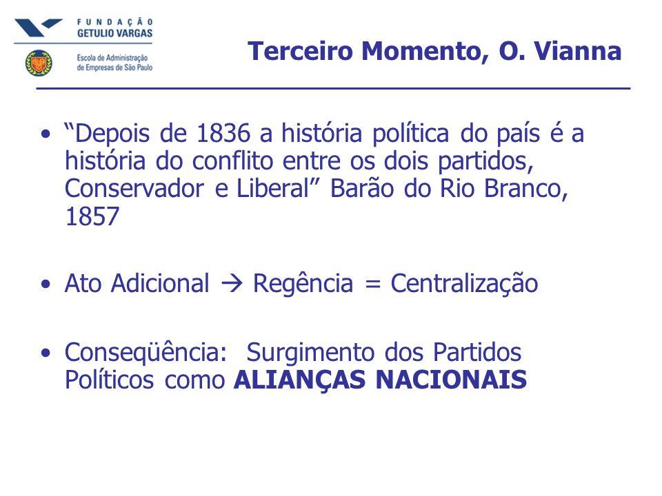 Terceiro Momento, O. Vianna Depois de 1836 a história política do país é a história do conflito entre os dois partidos, Conservador e Liberal Barão do