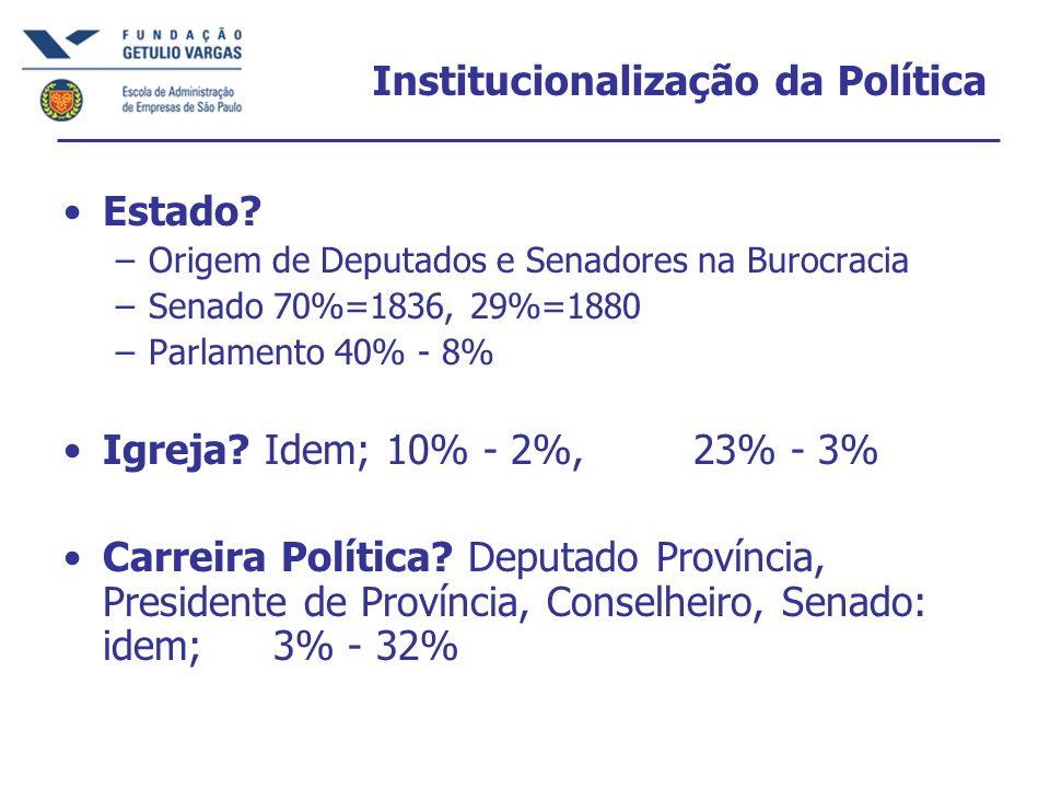 Institucionalização da Política Estado? –Origem de Deputados e Senadores na Burocracia –Senado 70%=1836, 29%=1880 –Parlamento 40% - 8% Igreja? Idem; 1