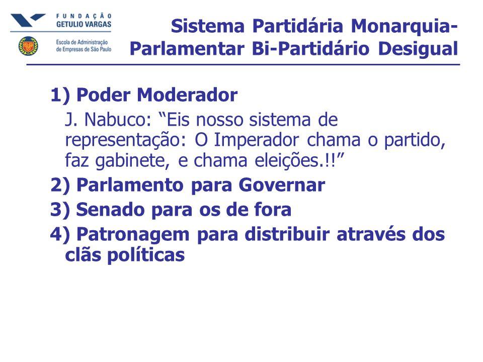 Sistema Partidária Monarquia- Parlamentar Bi-Partidário Desigual 1) Poder Moderador J. Nabuco: Eis nosso sistema de representação: O Imperador chama o