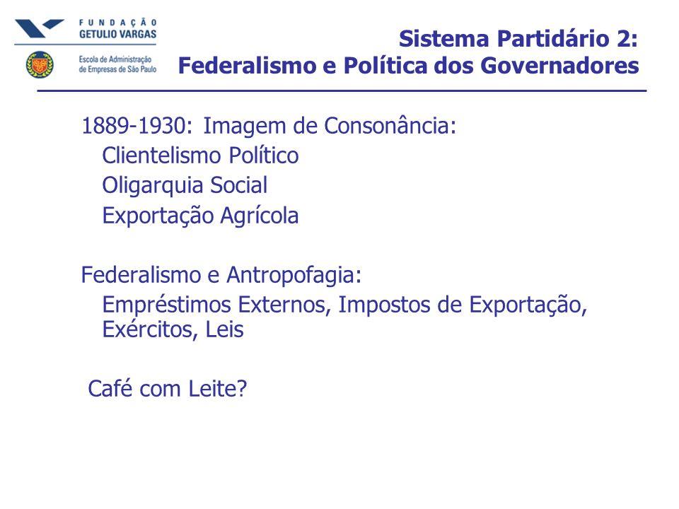 Sistema Partidário 2: Federalismo e Política dos Governadores 1889-1930: Imagem de Consonância: Clientelismo Político Oligarquia Social Exportação Agr