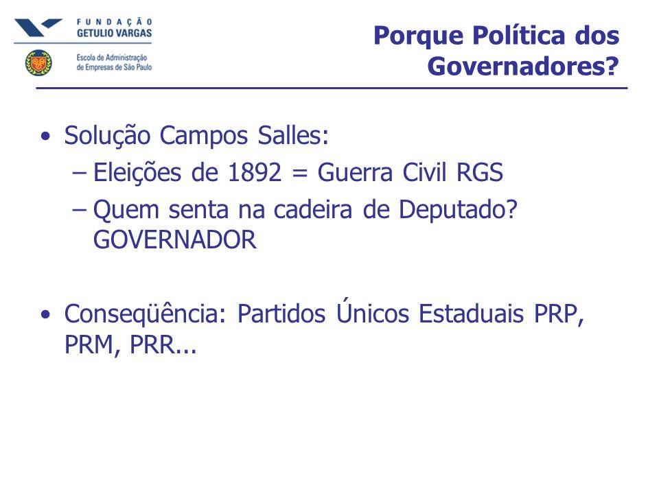 Porque Política dos Governadores? Solução Campos Salles: –Eleições de 1892 = Guerra Civil RGS –Quem senta na cadeira de Deputado? GOVERNADOR Conseqüên