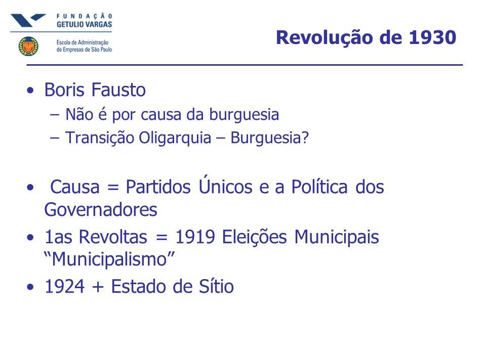 Revolução de 1930 Boris Fausto –Não é por causa da burguesia –Transição Oligarquia – Burguesia? Causa = Partidos Únicos e a Política dos Governadores