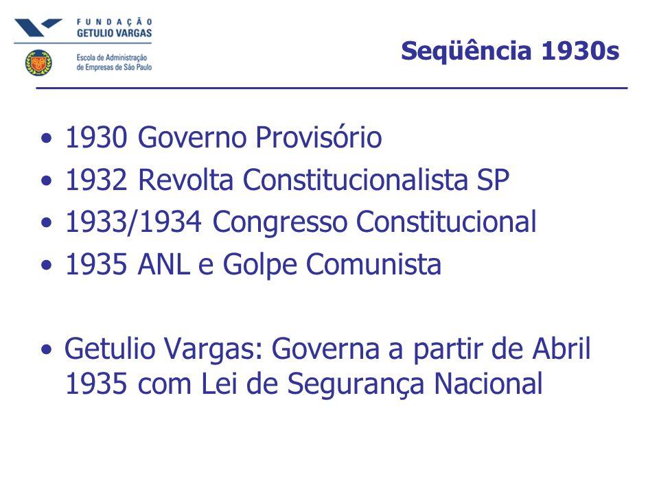 Seqüência 1930s 1930 Governo Provisório 1932 Revolta Constitucionalista SP 1933/1934 Congresso Constitucional 1935 ANL e Golpe Comunista Getulio Varga