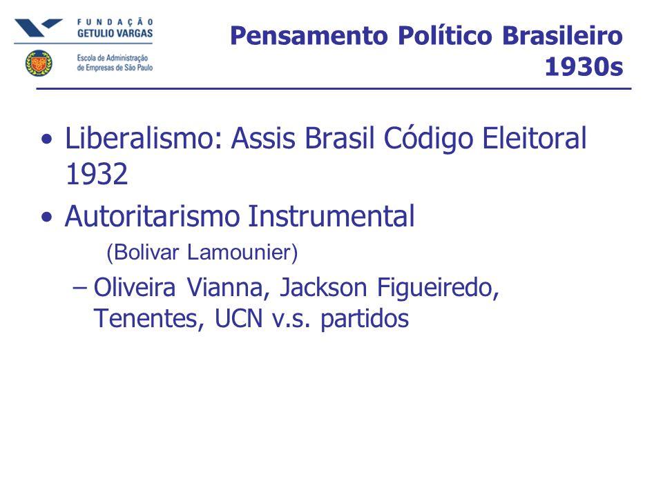 Pensamento Político Brasileiro 1930s Liberalismo: Assis Brasil Código Eleitoral 1932 Autoritarismo Instrumental (Bolivar Lamounier) –Oliveira Vianna,