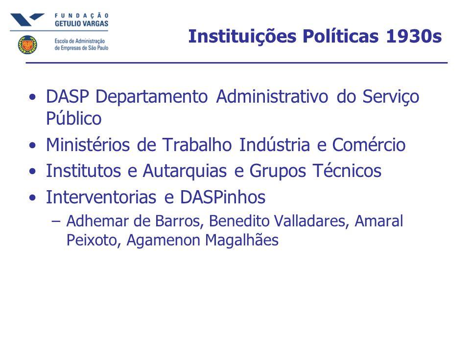 Instituições Políticas 1930s DASP Departamento Administrativo do Serviço Público Ministérios de Trabalho Indústria e Comércio Institutos e Autarquias