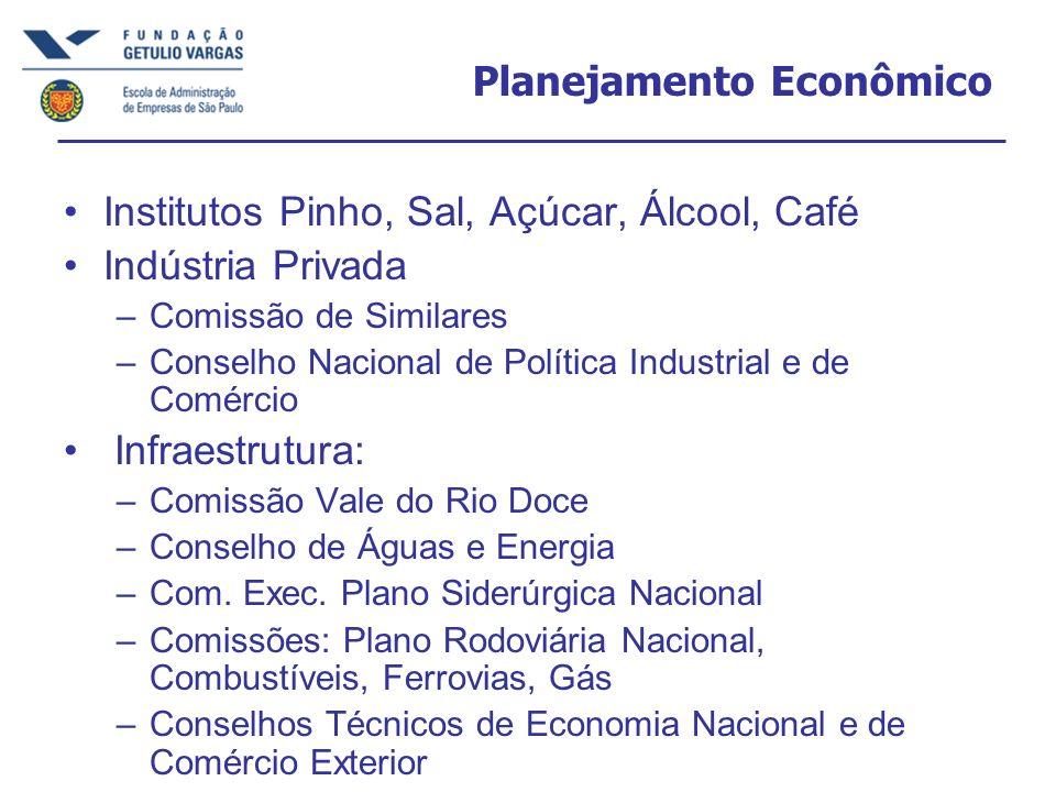 Planejamento Econômico Institutos Pinho, Sal, Açúcar, Álcool, Café Indústria Privada –Comissão de Similares –Conselho Nacional de Política Industrial
