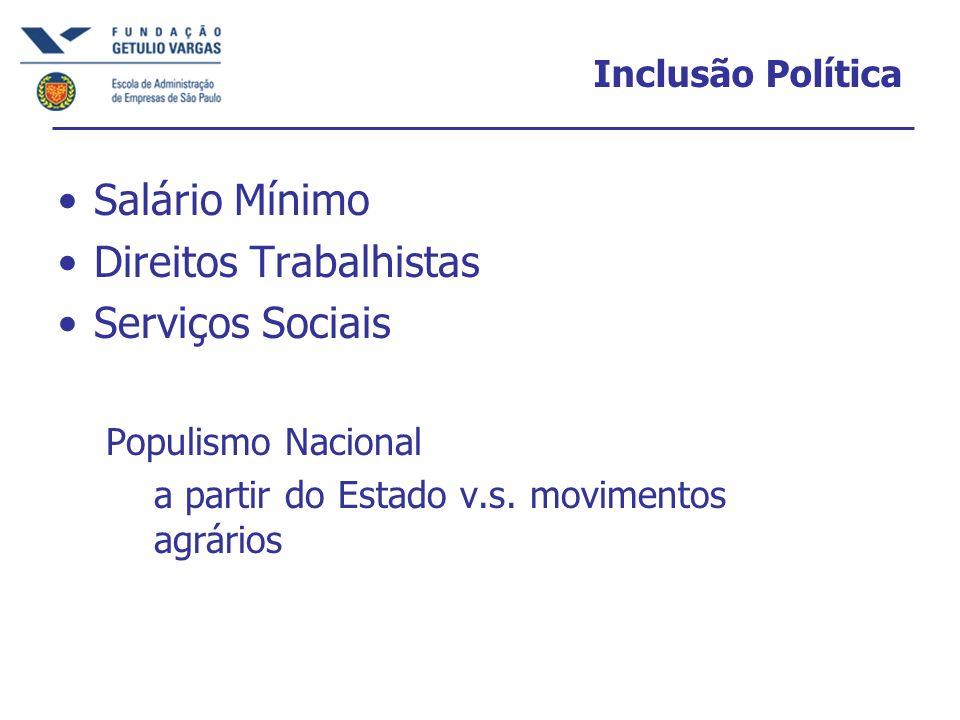 Inclusão Política Salário Mínimo Direitos Trabalhistas Serviços Sociais Populismo Nacional a partir do Estado v.s. movimentos agrários