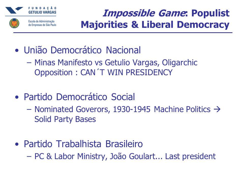 Impossible Game: Populist Majorities & Liberal Democracy União Democrático Nacional –Minas Manifesto vs Getulio Vargas, Oligarchic Opposition : CAN´T