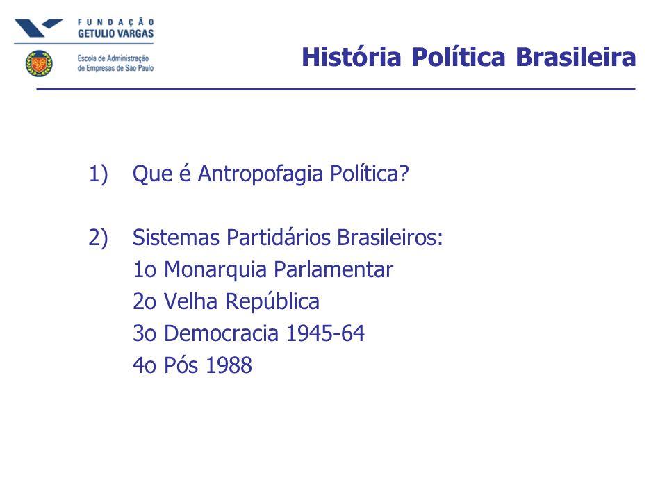História Política Brasileira 1)Que é Antropofagia Política? 2) Sistemas Partidários Brasileiros: 1o Monarquia Parlamentar 2o Velha República 3o Democr