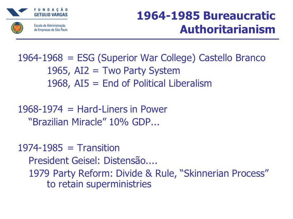 1964-1985 Bureaucratic Authoritarianism 1964-1968 = ESG (Superior War College) Castello Branco 1965, AI2 = Two Party System 1968, AI5 = End of Politic