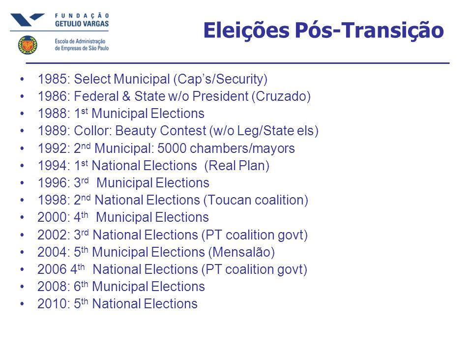 Eleições Pós-Transição 1985: Select Municipal (Caps/Security) 1986: Federal & State w/o President (Cruzado) 1988: 1 st Municipal Elections 1989: Collo