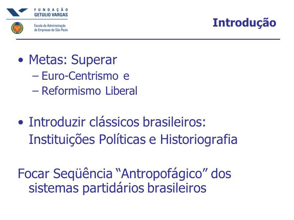 Introdução Metas: Superar –Euro-Centrismo e –Reformismo Liberal Introduzir clássicos brasileiros: Instituições Políticas e Historiografia Focar Seqüên