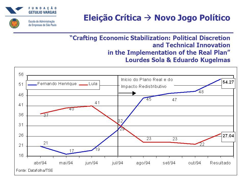 Eleição Crítica Novo Jogo Político Crafting Economic Stabilization: Political Discretion and Technical Innovation in the Implementation of the Real Pl