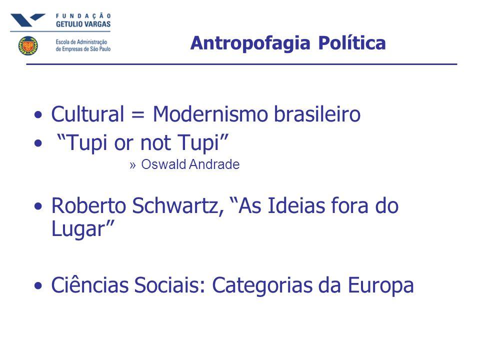 Antropofagia Política Cultural = Modernismo brasileiro Tupi or not Tupi »Oswald Andrade Roberto Schwartz, As Ideias fora do Lugar Ciências Sociais: Ca