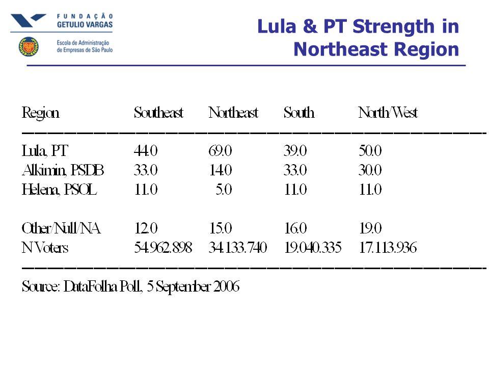 Lula & PT Strength in Northeast Region