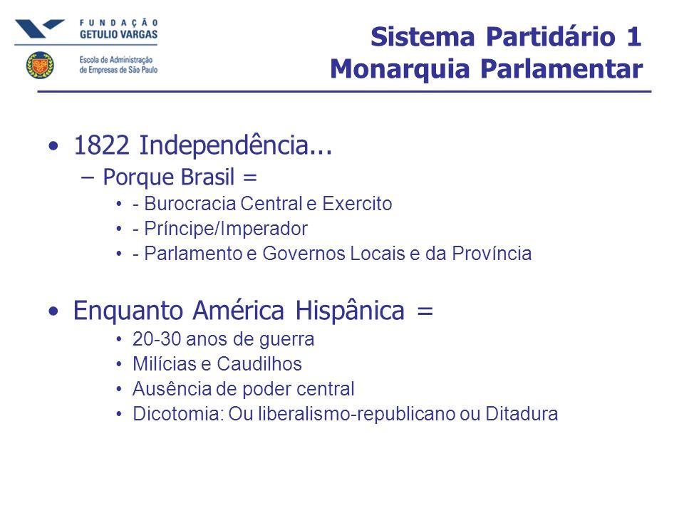 Sistema Partidário 1 Monarquia Parlamentar 1822 Independência... –Porque Brasil = - Burocracia Central e Exercito - Príncipe/Imperador - Parlamento e
