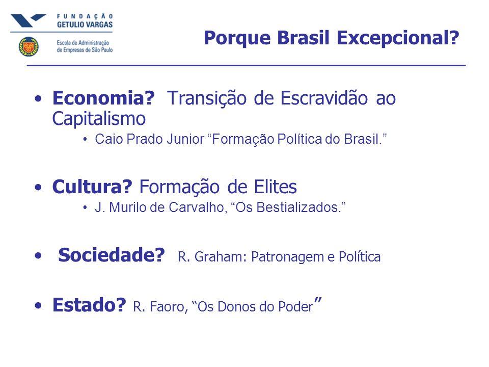 Porque Brasil Excepcional? Economia? Transição de Escravidão ao Capitalismo Caio Prado Junior Formação Política do Brasil. Cultura? Formação de Elites