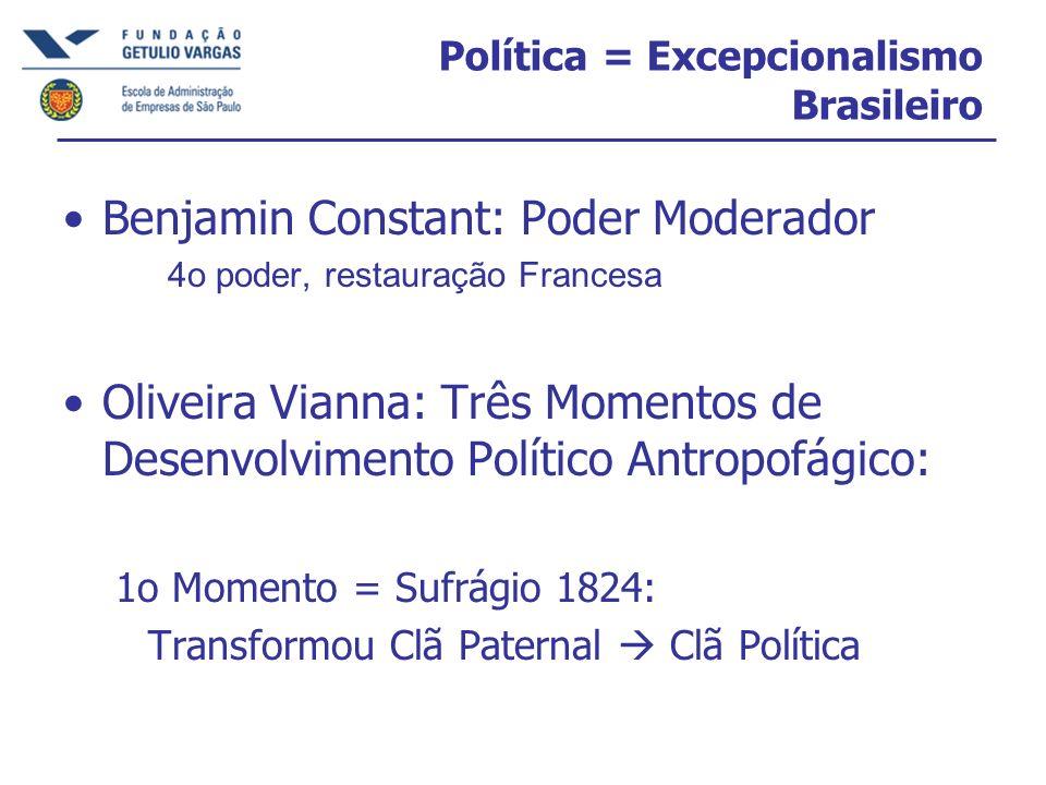 Política = Excepcionalismo Brasileiro Benjamin Constant: Poder Moderador 4o poder, restauração Francesa Oliveira Vianna: Três Momentos de Desenvolvime