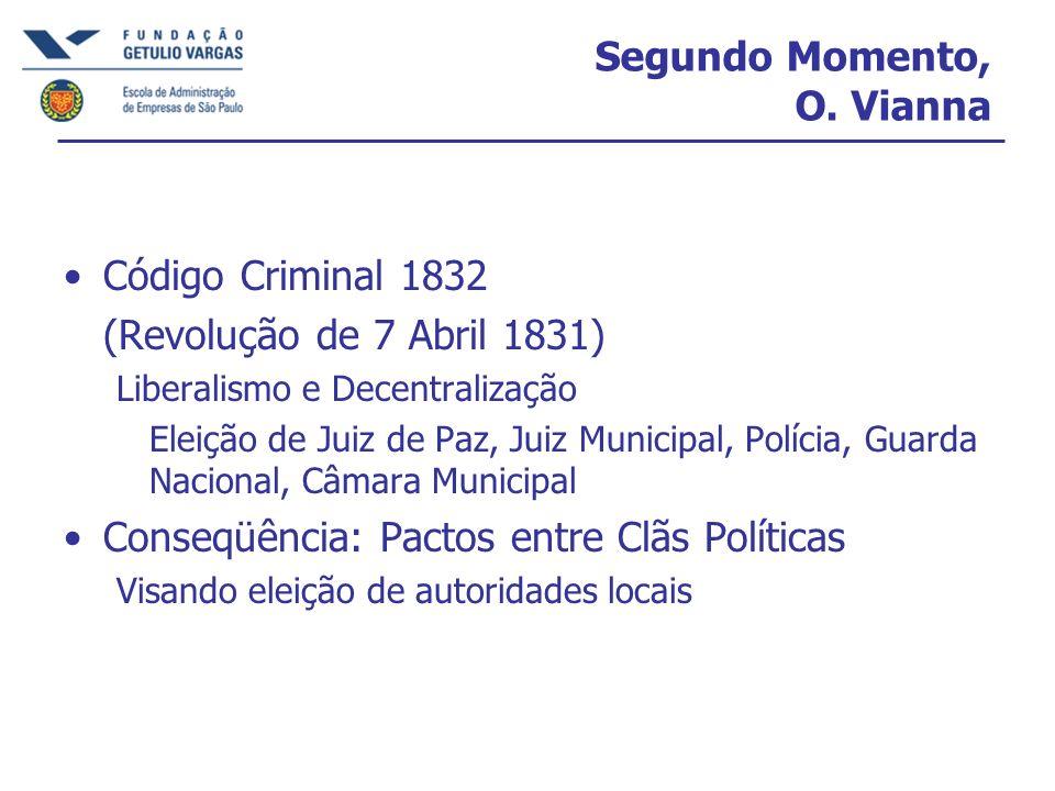 Segundo Momento, O. Vianna Código Criminal 1832 (Revolução de 7 Abril 1831) Liberalismo e Decentralização Eleição de Juiz de Paz, Juiz Municipal, Polí