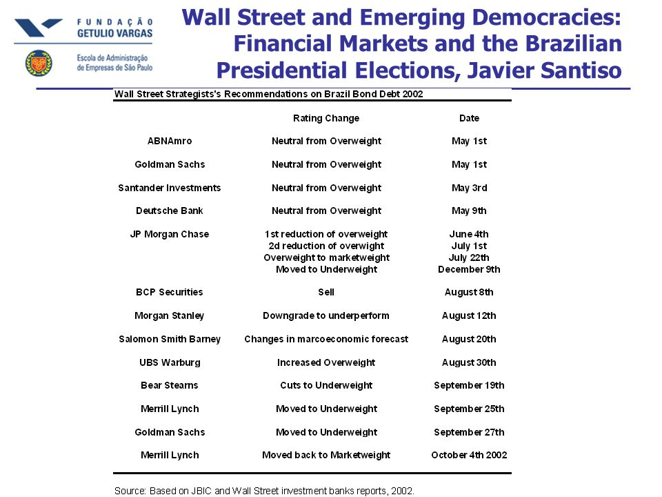 Wall Street and Emerging Democracies: Financial Markets and the Brazilian Presidential Elections, Javier Santiso