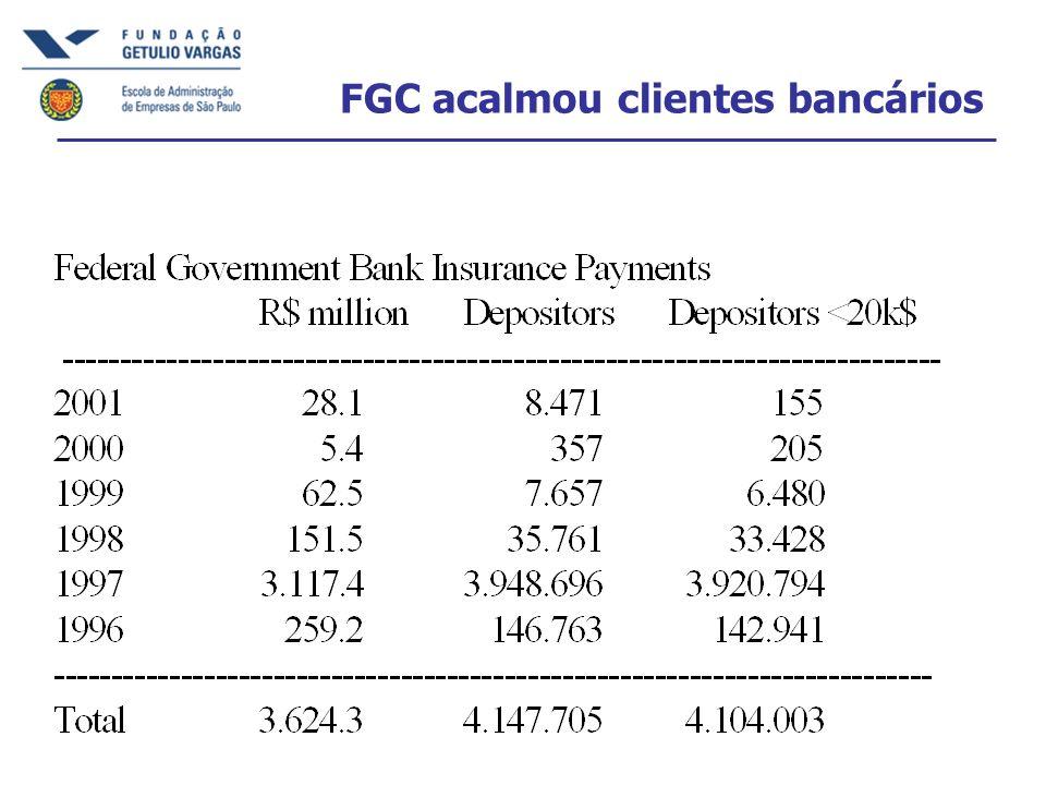 FGC acalmou clientes bancários