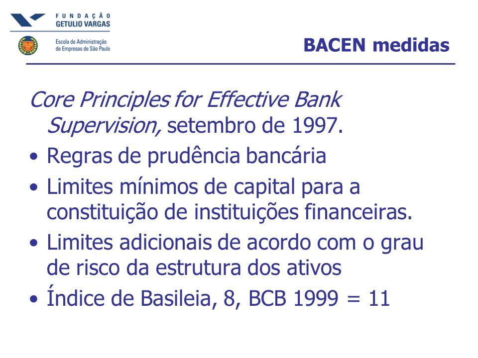 BACEN medidas Core Principles for Effective Bank Supervision, setembro de 1997.
