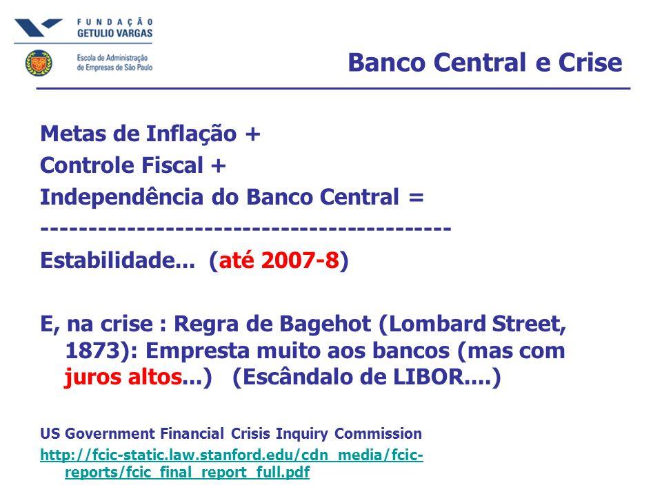 Banco Central e Crise Metas de Inflação + Controle Fiscal + Independência do Banco Central = ------------------------------------------- Estabilidade...