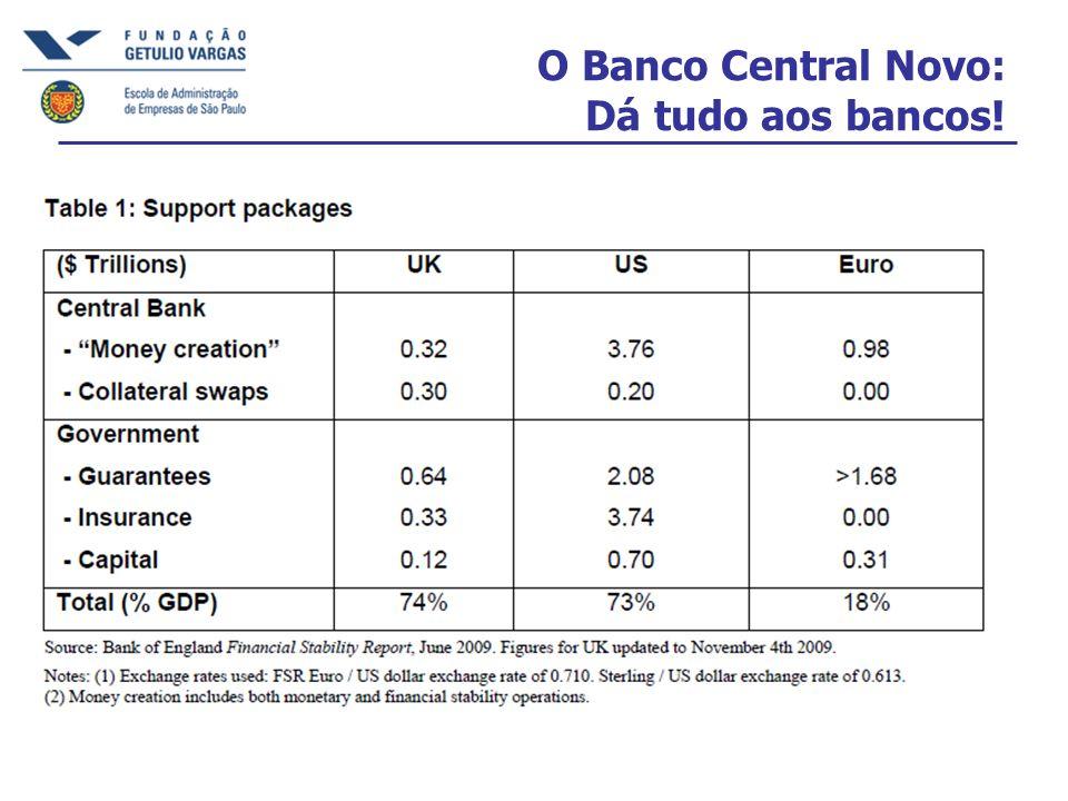 O Banco Central Novo: Dá tudo aos bancos!