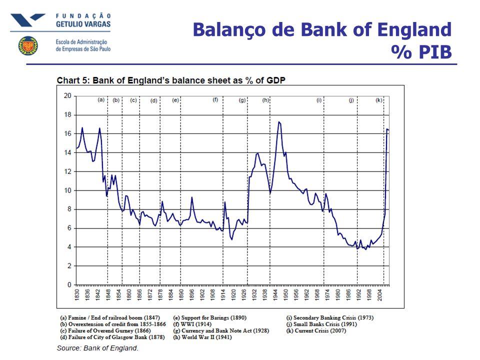 Balanço de Bank of England % PIB