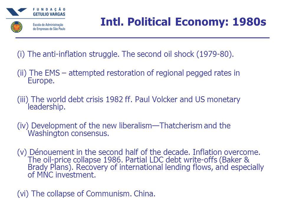 Intl. Political Economy: 1980s (i) The anti-inflation struggle.