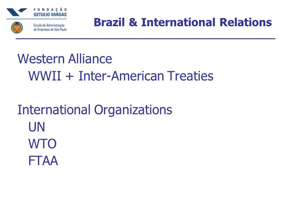 Brazil & International Relations Western Alliance WWII + Inter-American Treaties International Organizations UN WTO FTAA