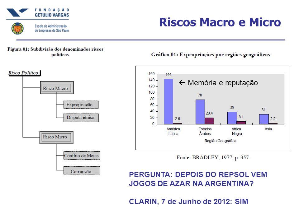 Riscos Macro e Micro PERGUNTA: DEPOIS DO REPSOL VEM JOGOS DE AZAR NA ARGENTINA? CLARIN, 7 de Junho de 2012: SIM Memória e reputação