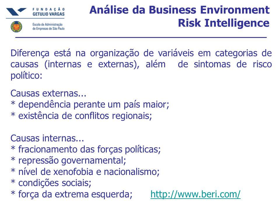 Análise da Business Environment Risk Intelligence Diferença está na organização de variáveis em categorias de causas (internas e externas), além de si