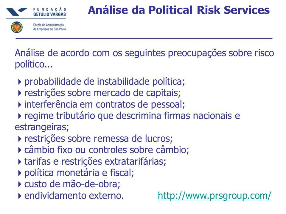 Análise de acordo com os seguintes preocupações sobre risco político... probabilidade de instabilidade política; restrições sobre mercado de capitais;