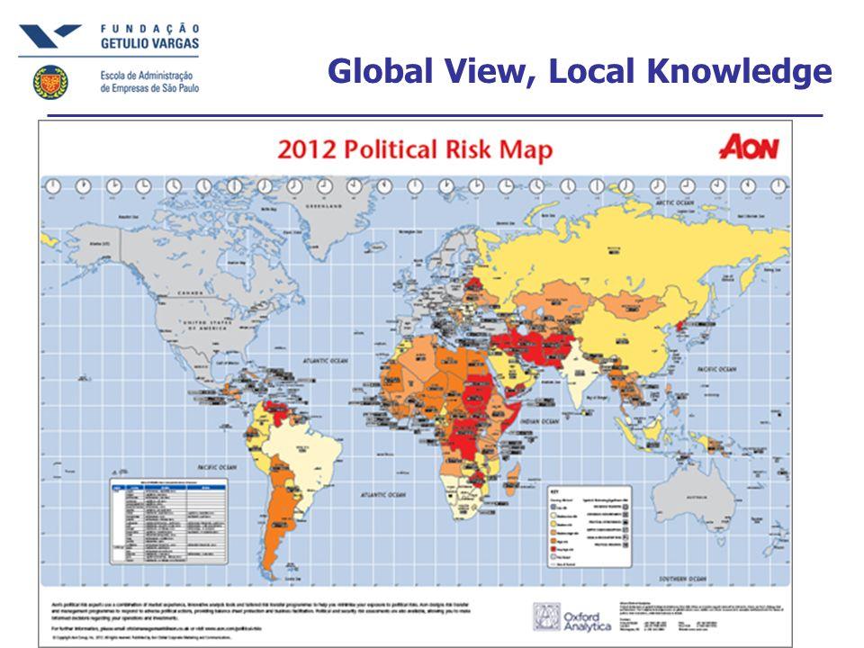 Análise da Business Environment Risk Intelligence Diferença está na organização de variáveis em categorias de causas (internas e externas), além de sintomas de risco político: Causas externas...