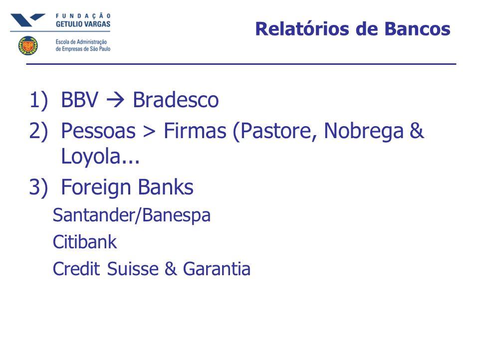Relatórios de Bancos 1)BBV Bradesco 2)Pessoas > Firmas (Pastore, Nobrega & Loyola... 3)Foreign Banks Santander/Banespa Citibank Credit Suisse & Garant