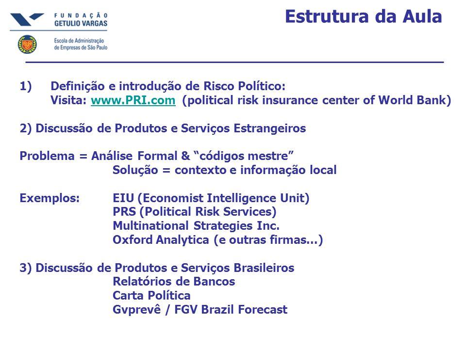 Estrutura da Aula 1)Definição e introdução de Risco Político: Visita: www.PRI.com (political risk insurance center of World Bank)www.PRI.com 2) Discus