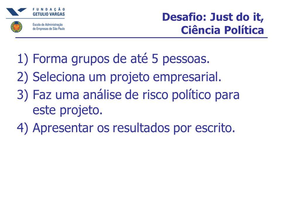 Desafio: Just do it, Ciência Política 1)Forma grupos de até 5 pessoas. 2)Seleciona um projeto empresarial. 3)Faz uma análise de risco político para es