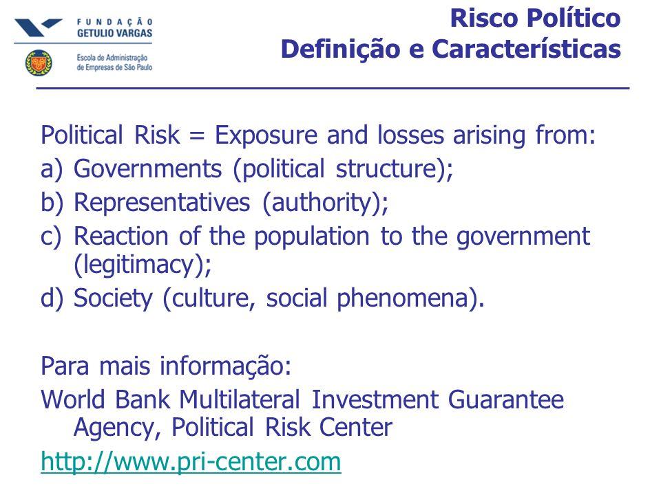 Risco Político Definição e Características Political Risk = Exposure and losses arising from: a)Governments (political structure); b)Representatives (
