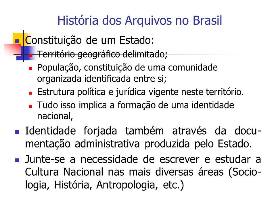 História dos Arquivos no Brasil Constituição de um Estado: Território geográfico delimitado; População, constituição de uma comunidade organizada identificada entre si; Estrutura política e jurídica vigente neste território.