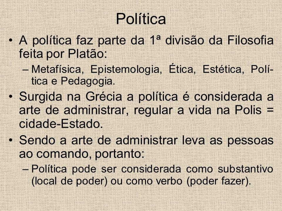 Política A política faz parte da 1ª divisão da Filosofia feita por Platão: –Metafísica, Epistemologia, Ética, Estética, Polí- tica e Pedagogia. Surgid