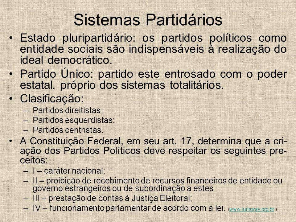 Sistemas Partidários Estado pluripartidário: os partidos políticos como entidade sociais são indispensáveis à realização do ideal democrático. Partido