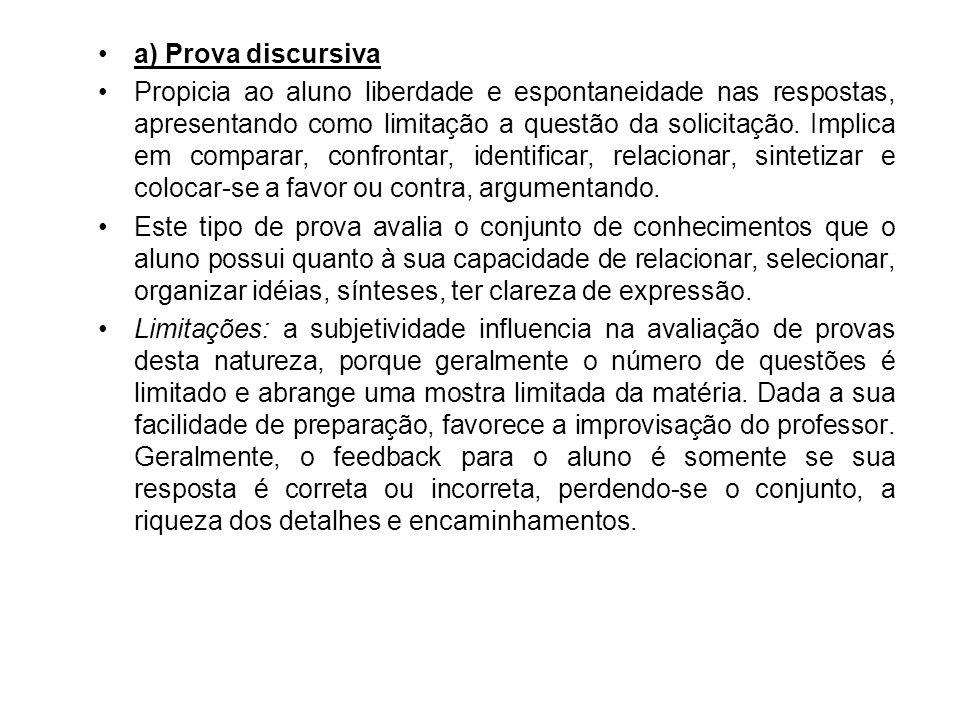 a) Prova discursiva Propicia ao aluno liberdade e espontaneidade nas respostas, apresentando como limitação a questão da solicitação. Implica em compa