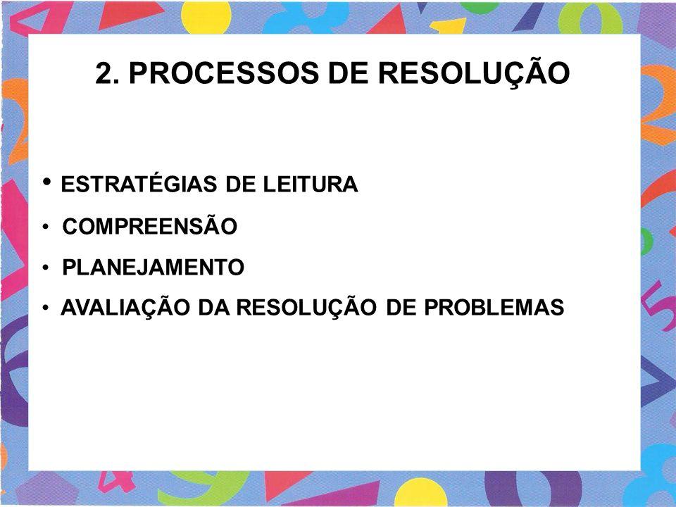 2. PROCESSOS DE RESOLUÇÃO ESTRATÉGIAS DE LEITURA COMPREENSÃO PLANEJAMENTO AVALIAÇÃO DA RESOLUÇÃO DE PROBLEMAS