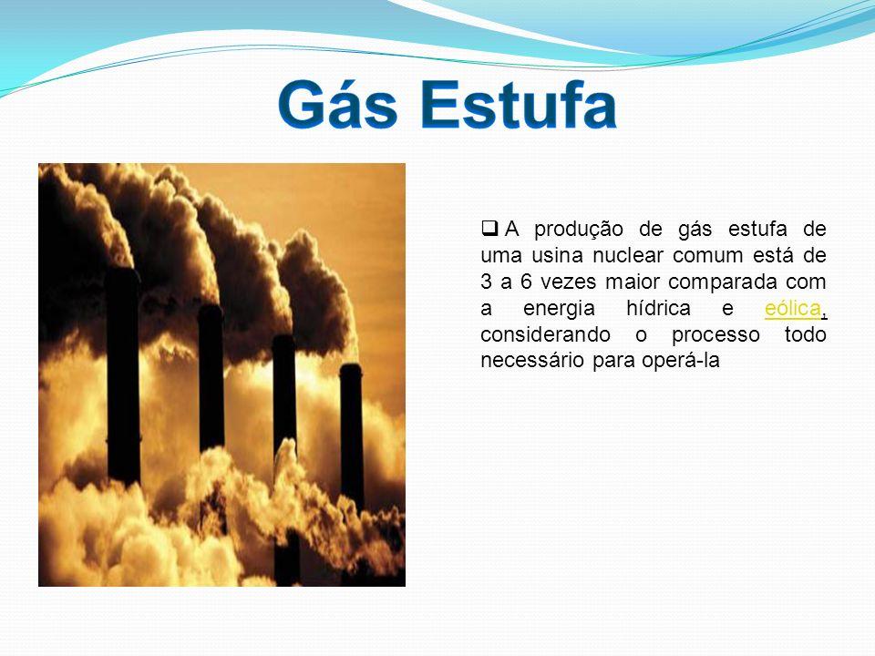 A produção de gás estufa de uma usina nuclear comum está de 3 a 6 vezes maior comparada com a energia hídrica e eólica, considerando o processo todo n