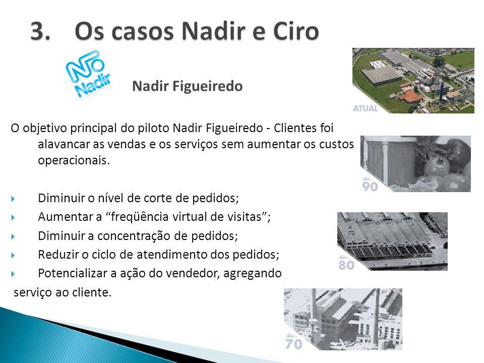 Nadir Figueiredo O objetivo principal do piloto Nadir Figueiredo - Clientes foi alavancar as vendas e os serviços sem aumentar os custos operacionais.