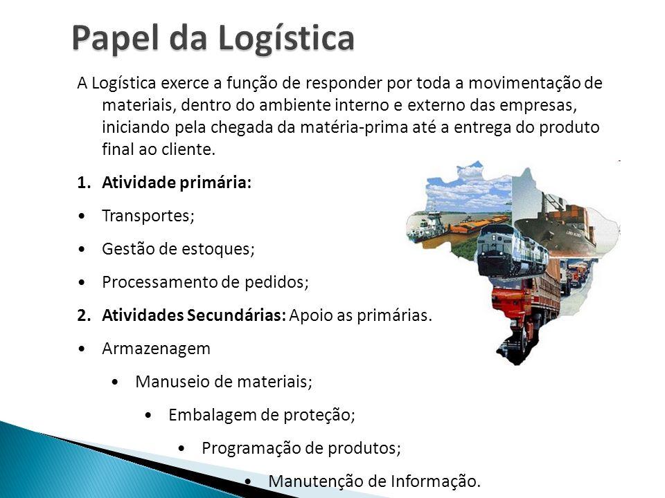 A Logística exerce a função de responder por toda a movimentação de materiais, dentro do ambiente interno e externo das empresas, iniciando pela chega