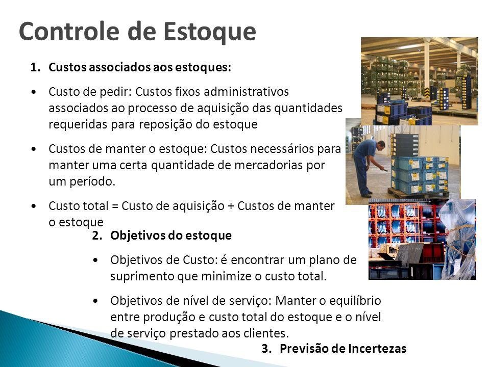 Controle de Estoque 1.Custos associados aos estoques: Custo de pedir: Custos fixos administrativos associados ao processo de aquisição das quantidades